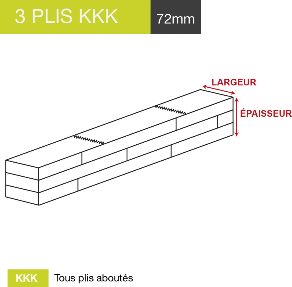 carrelet 3plis kkk 72mm